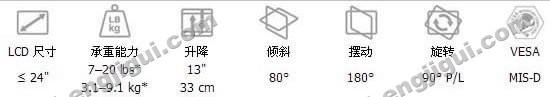 LX台式LCD支臂(银色)